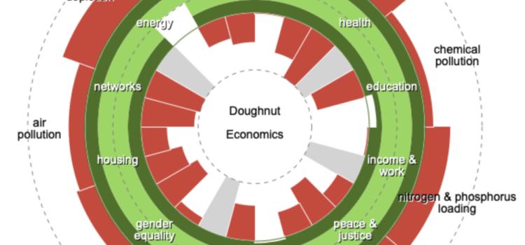 Example Doughnut Graph